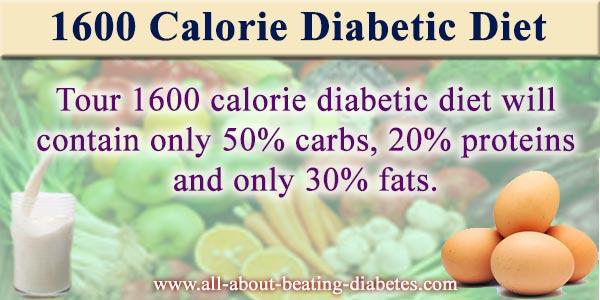 1600 calorie diabetic diet