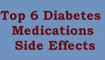 Diabetes Medication Side Effects