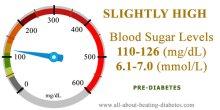 Blood glucose level 110-126