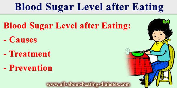 Blood sugar level 250-400 m/dl after eating