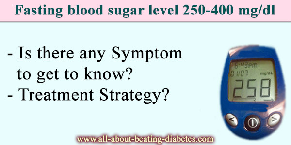Fasting blood sugar level 250-400 mg/dl