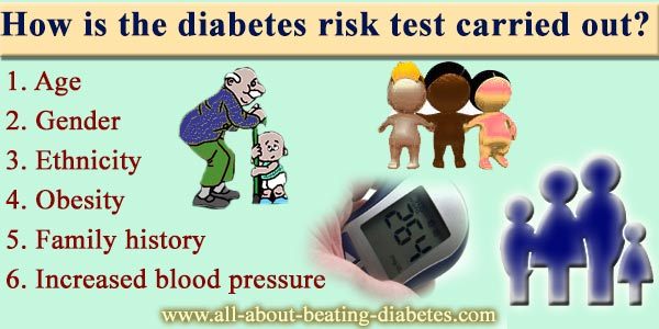how is the diabetes risk test carried out