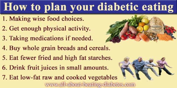 how to plan your diabetic eating