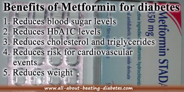Benefits Of Metformin for diabetes
