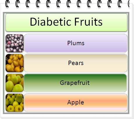 Best and worst foods for diabetics