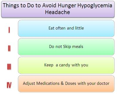 Things to avoid hunger hypoglycemia Headache