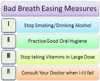 easing bad breath measures