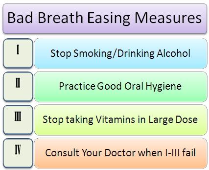 easing bad breath measures
