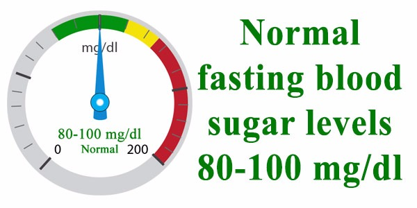 normal fasting blood sugar level