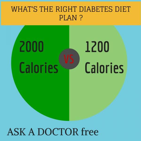diabetes mealplan 2000