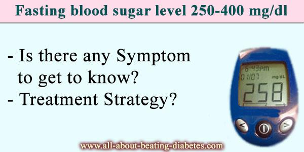 Fasting blood sugar level 250-400 mg/dl