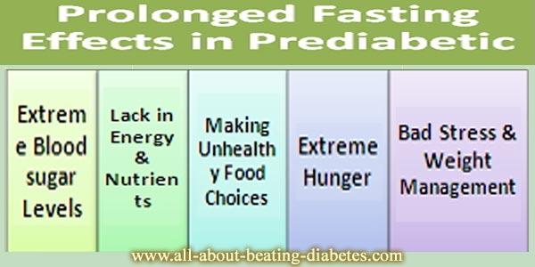 prolonged fasting diabetic