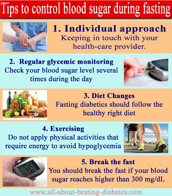 tips to control blood sugar during fasting