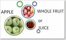 Apple juice arsenic