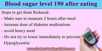 Blood Sugar Level 190 After Eating