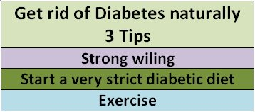 Get rid of diabetes naturally 3 Tips