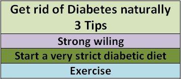 Get rid of diabetes naturally 3 Tips
