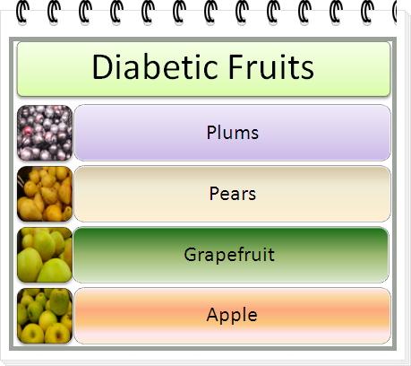 foods choice for diabetics