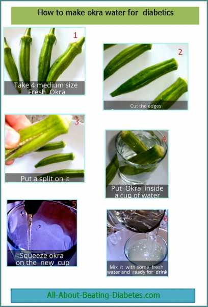 okra water for diabetes recipes