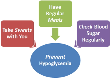 How to prevent hypoglycemia